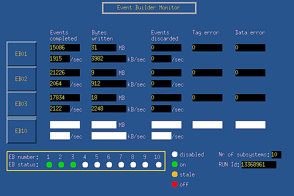 Event Builder Main GUI