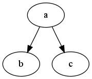 example1.png diagram