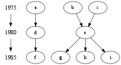 grouping_nodes.png diagram